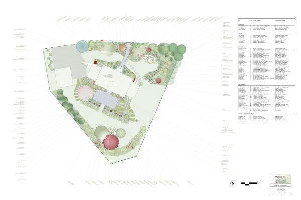 hire a professional landscape designer