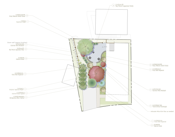 personal landscape design plan