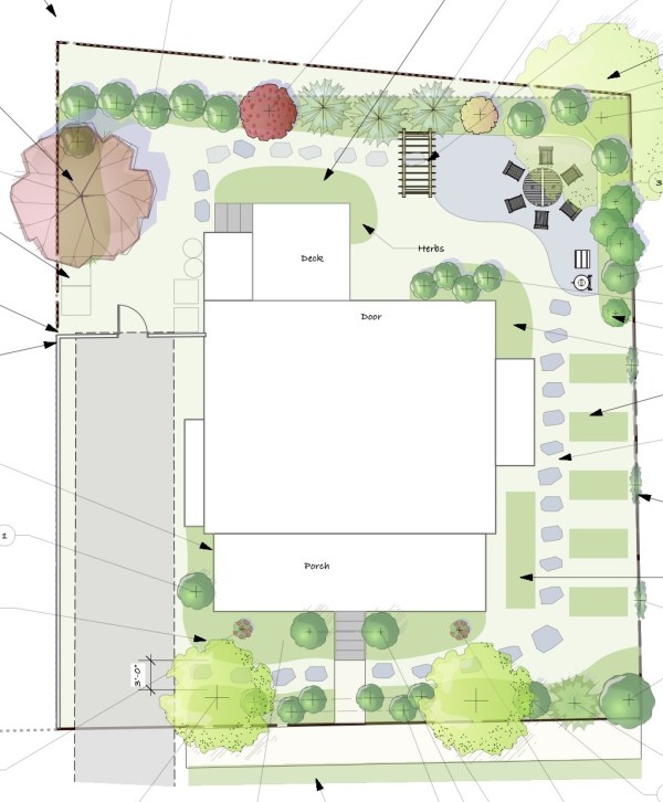 fruit and vegetable garden layout