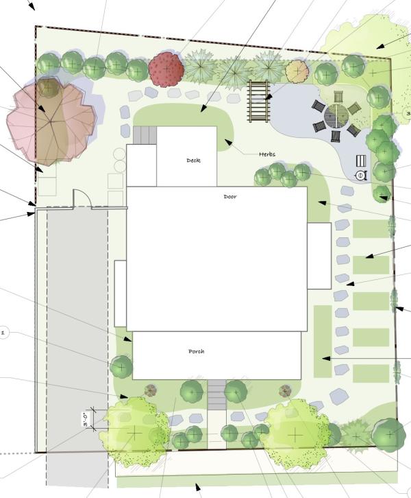 benefits of a landscape design plan